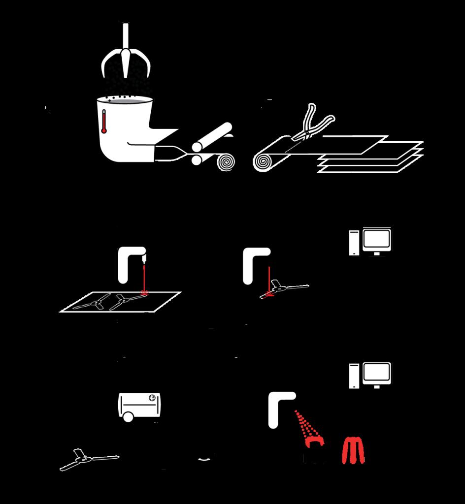 FIDU-proces-infografika